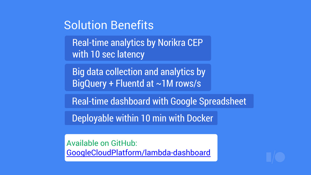 Real-time analytics by Norikra CEP with 10 sec ...