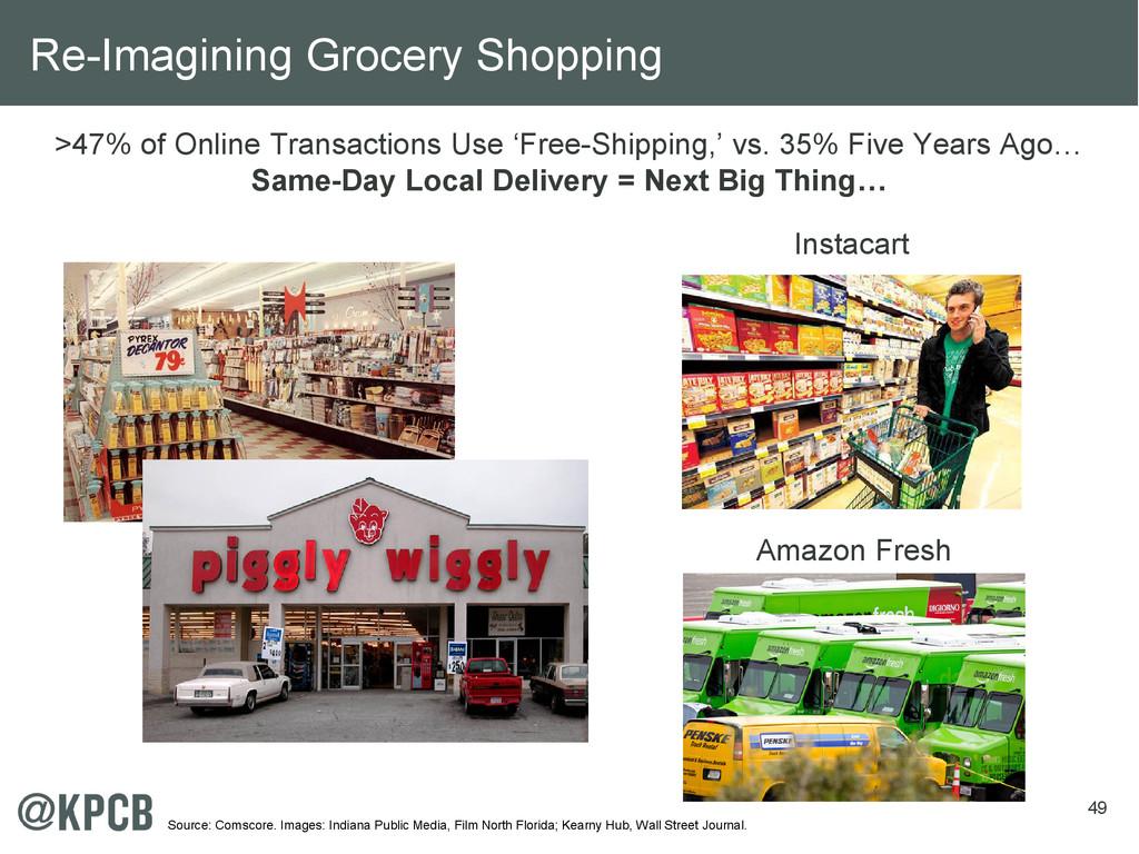 49 >47% of Online Transactions Use 'Free-Shippi...
