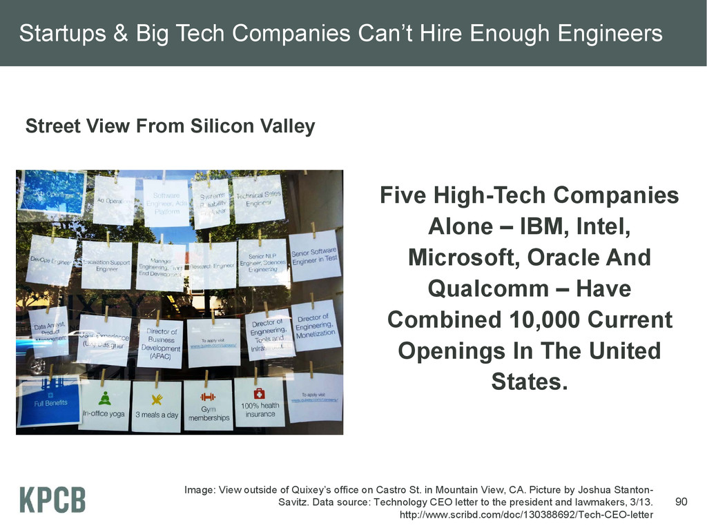 Startups & Big Tech Companies Can't Hire Enough...
