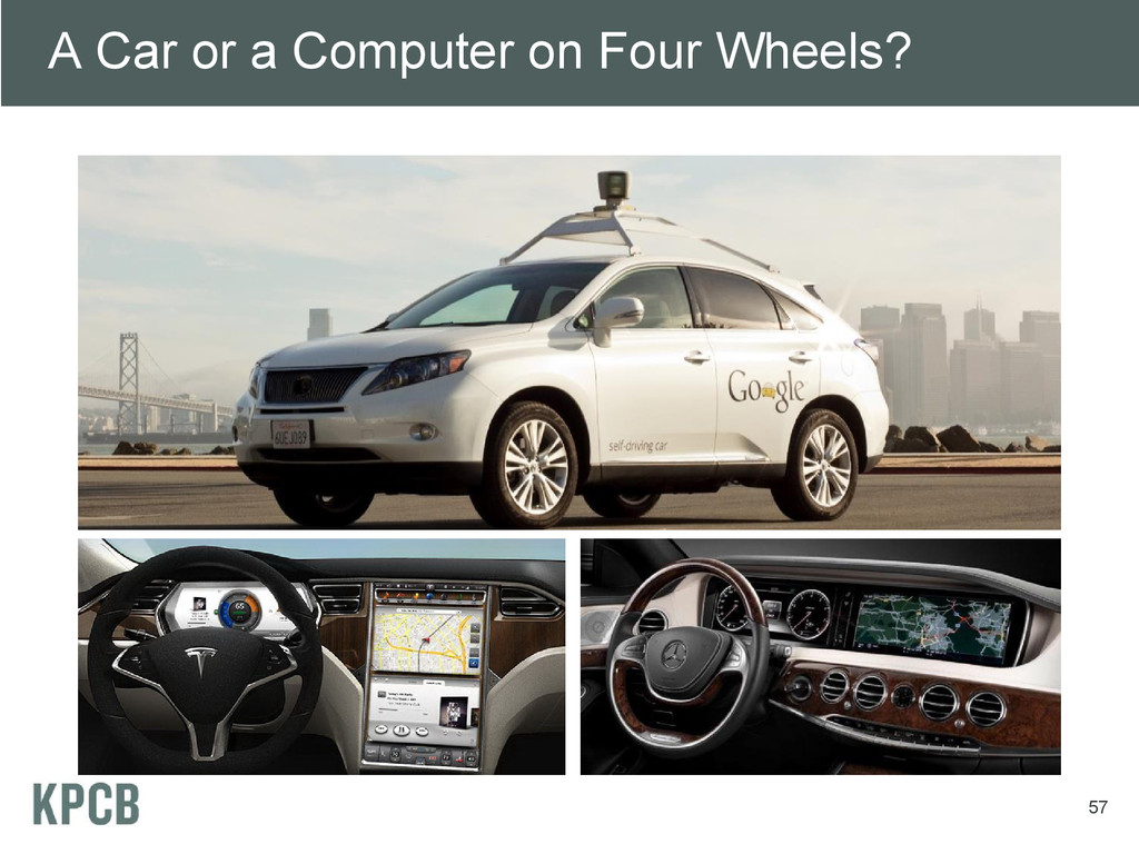 A Car or a Computer on Four Wheels? 57