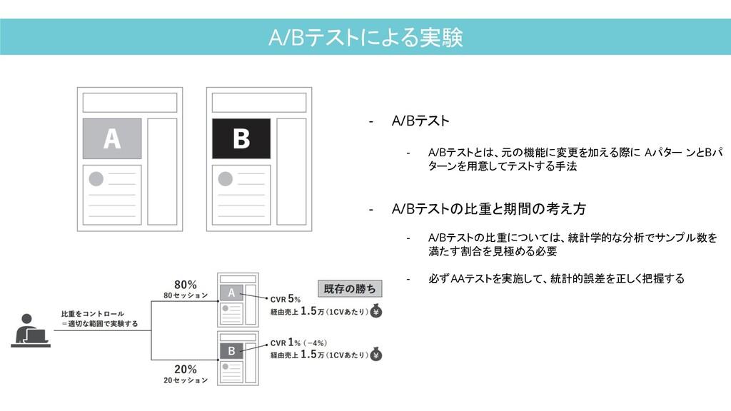 A/Bテストによる実験 - A/Bテスト - A/Bテストとは、元の機能に変更を加える際に A...
