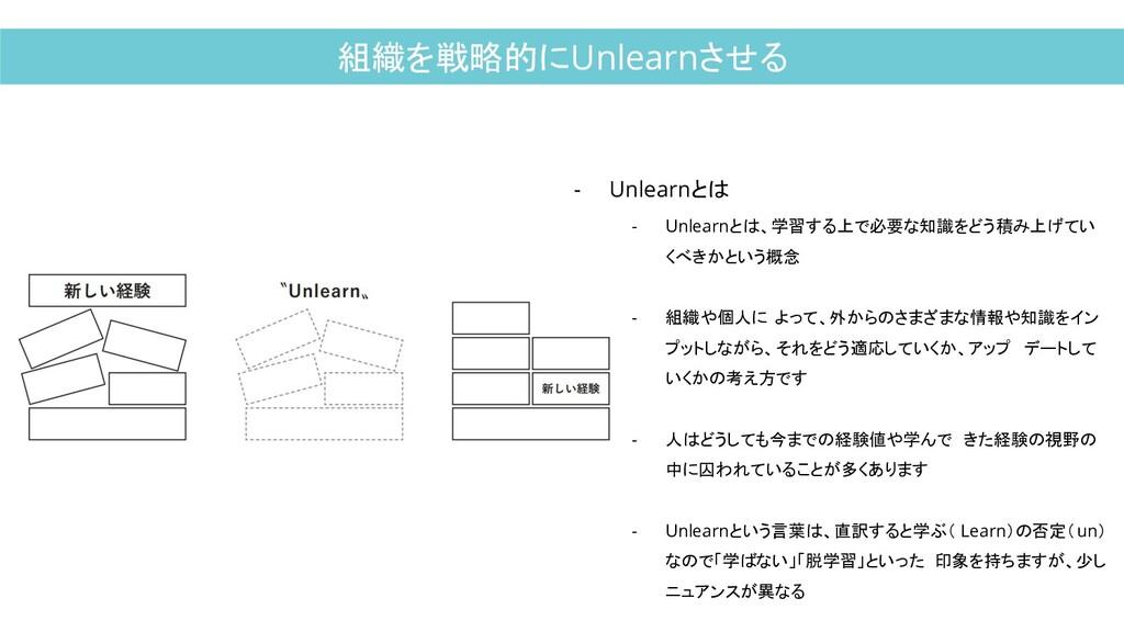 組織を戦略的にUnlearnさせる - Unlearnとは - Unlearnとは、学習する上...