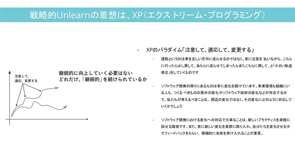 戦略的Unlearnの着想は、XP(エクス トリーム・プログラミング) - XPのパラダイム「...