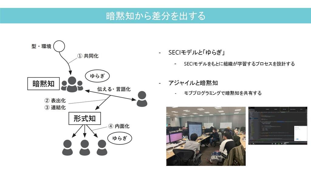 暗黙知から差分を出する - SECIモデルと「ゆらぎ」 - SECIモデルをもとに組織が学習す...