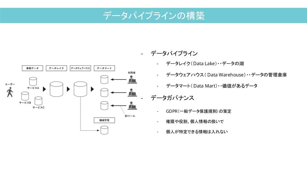 データパイプラインの構築 - データパイプライン - データレイク(Data Lake)・・デ...