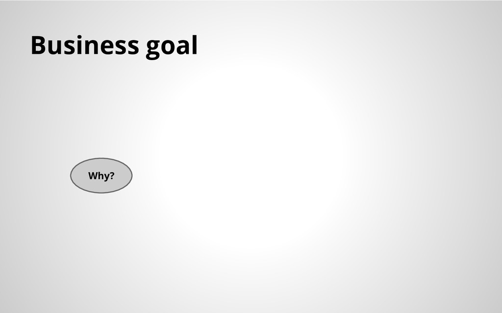 Why? Business goal