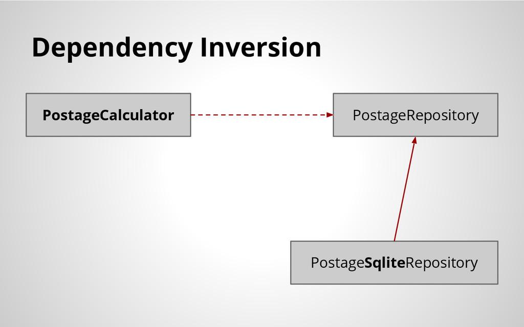 Dependency Inversion PostageCalculator PostageR...