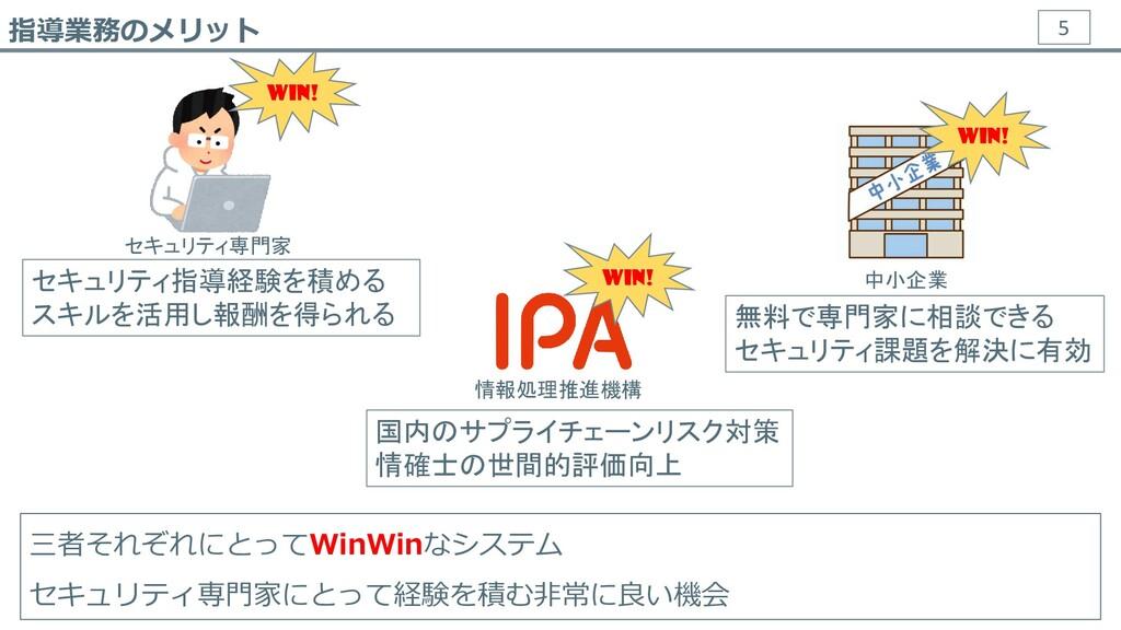指導業務のメリット 情報処理推進機構 セキュリティ専門家 中小企業 5 win! win! w...
