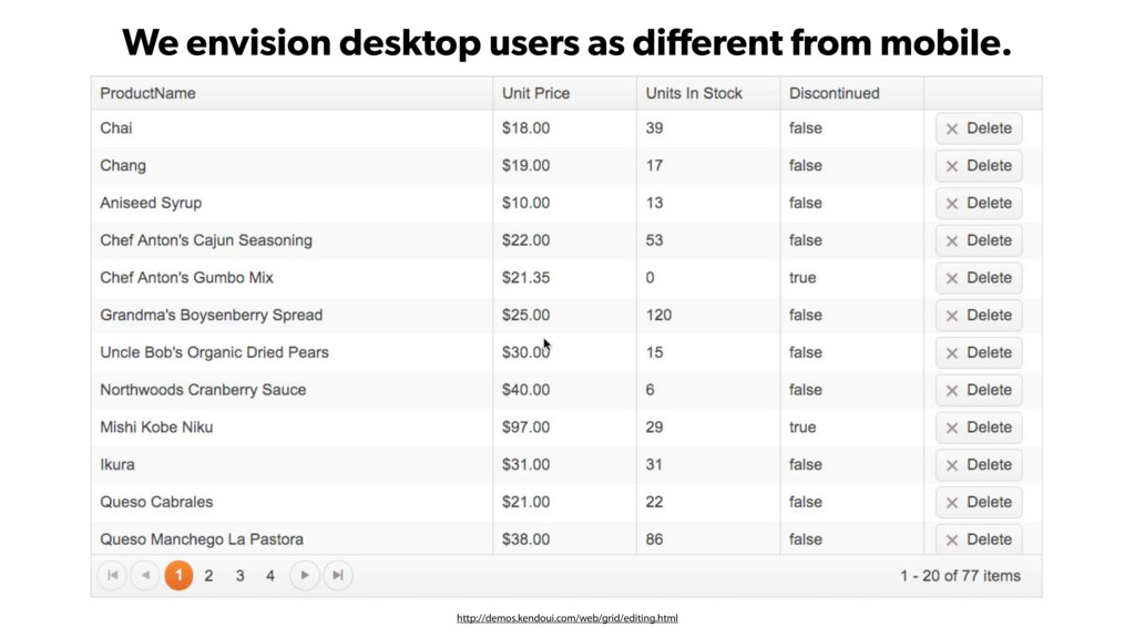 We envision desktop users as different from mobi...