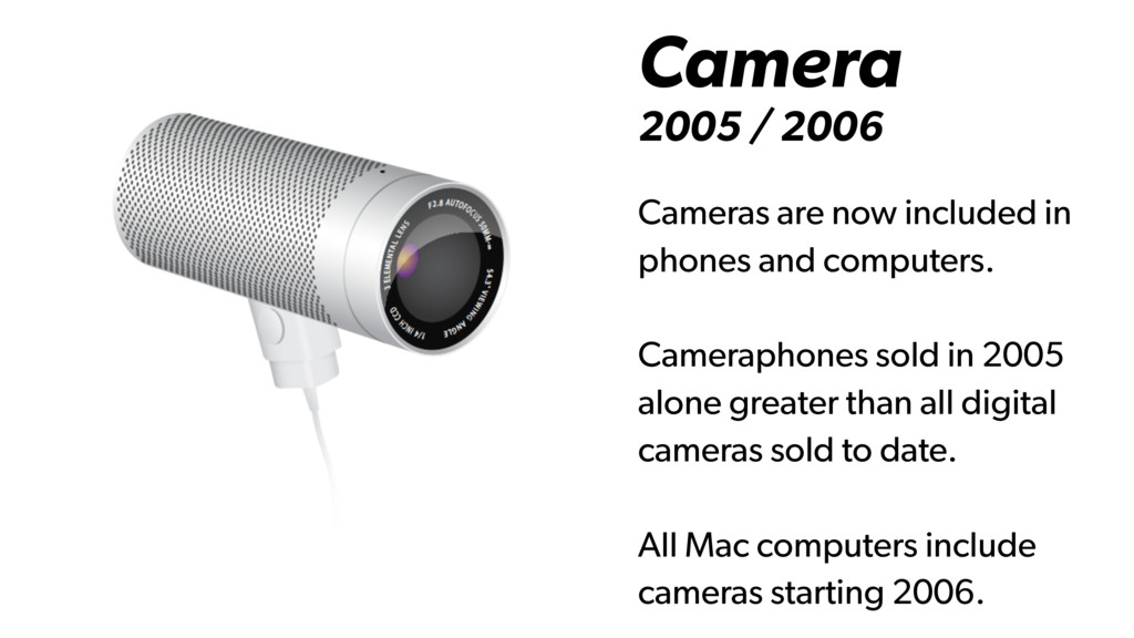 Camera 2005 / 2006 Cameras are now included in ...