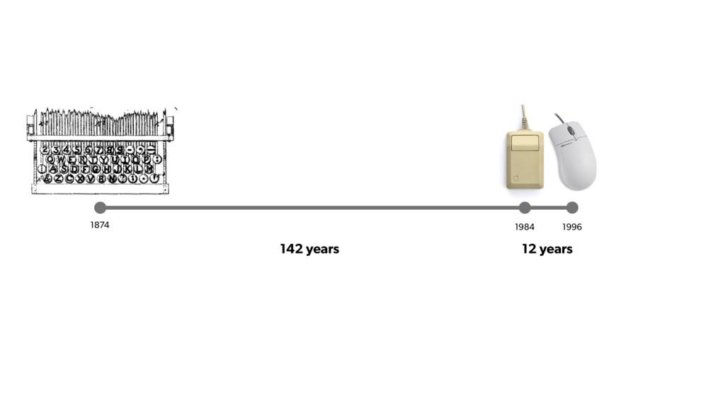1984 1874 142 years 1996 12 years