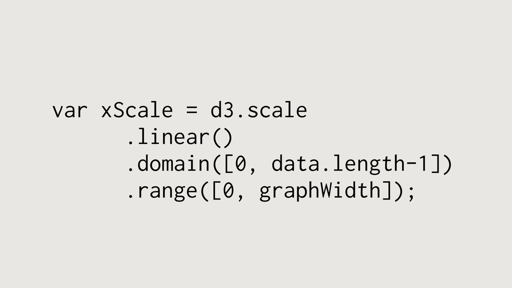 var xScale = d3.scale .linear() .domain([0, dat...