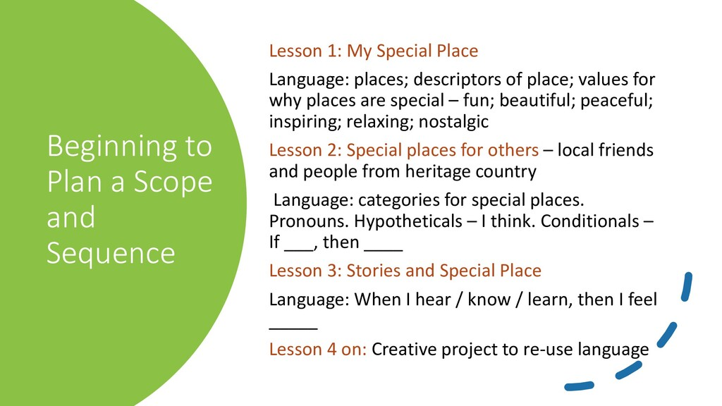 Beginning to Plan a Scope and Sequence Lesson 1...