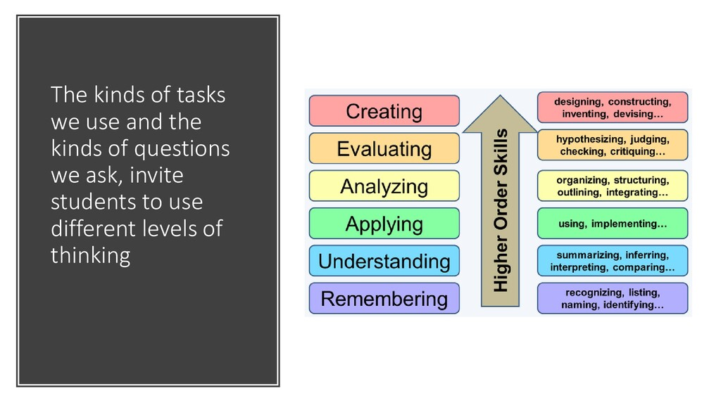 The kinds of tasks we use and the kinds of ques...