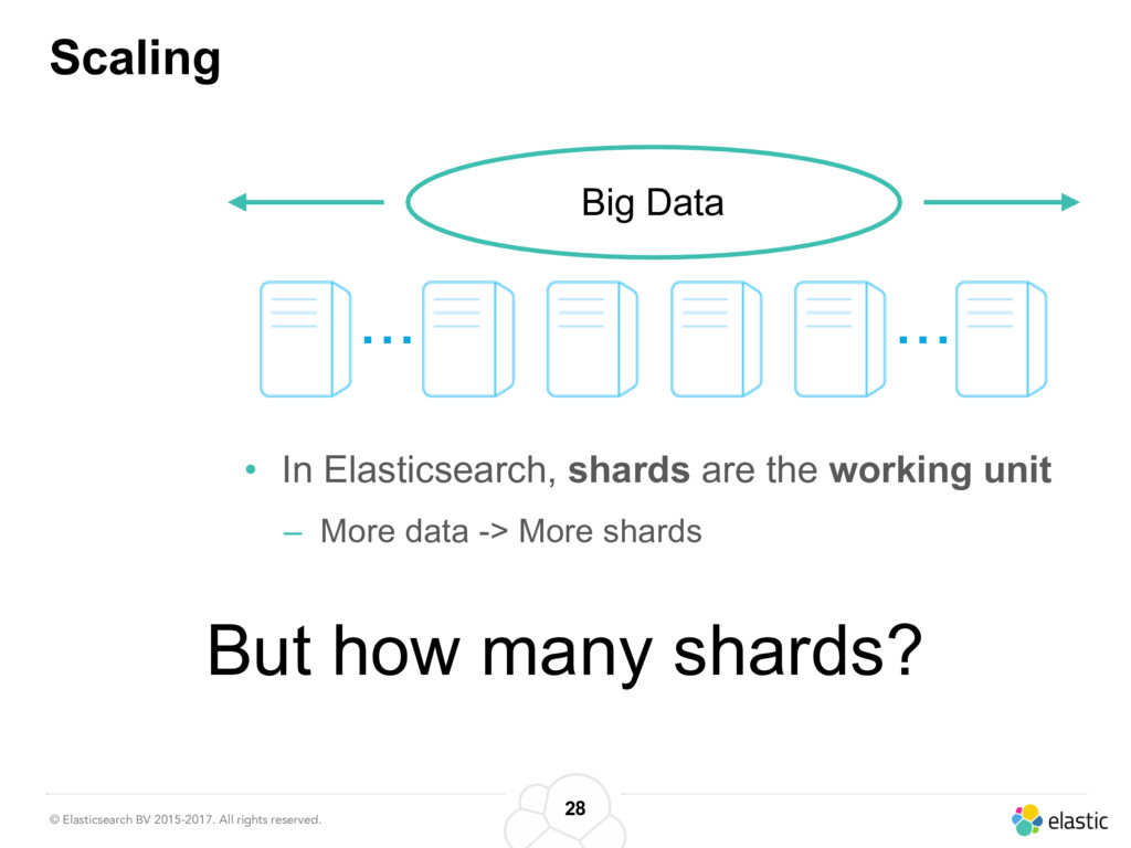 © Elasticsearch BV 2015-2017. All rights reserv...