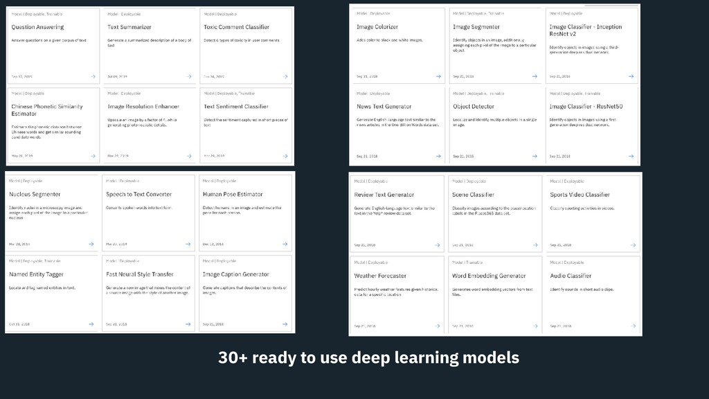30+ ready to use deep learning models