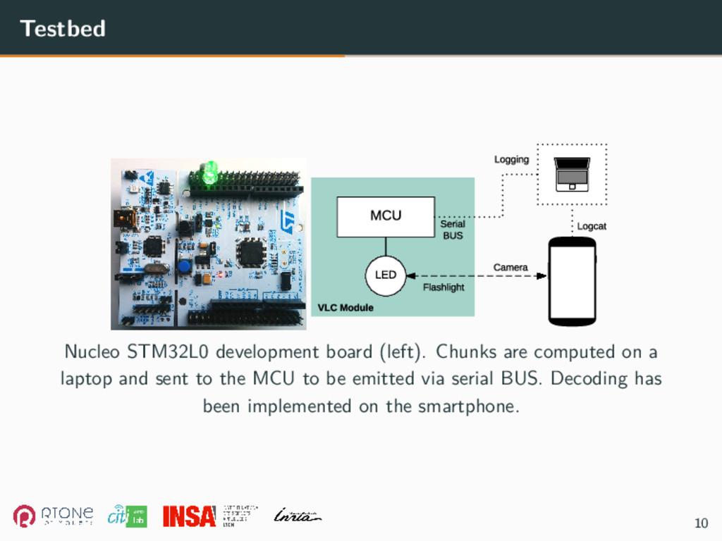 Testbed Nucleo STM32L0 development board (left)...