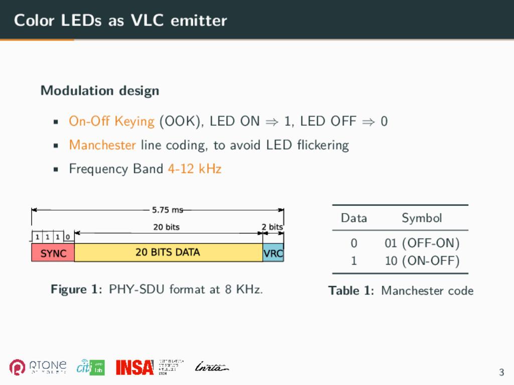 Color LEDs as VLC emitter Modulation design • O...