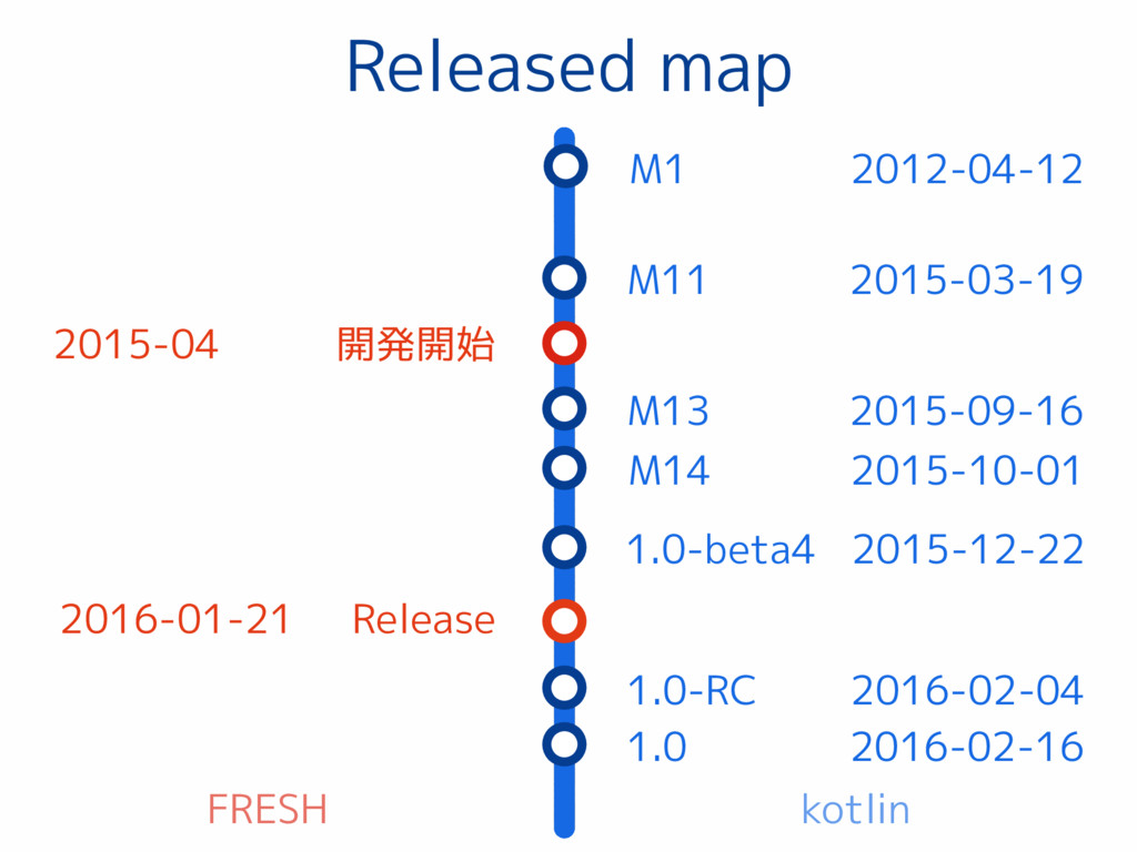 Released map M1 2012-04-12 M11 2015-03-19 M14 2...
