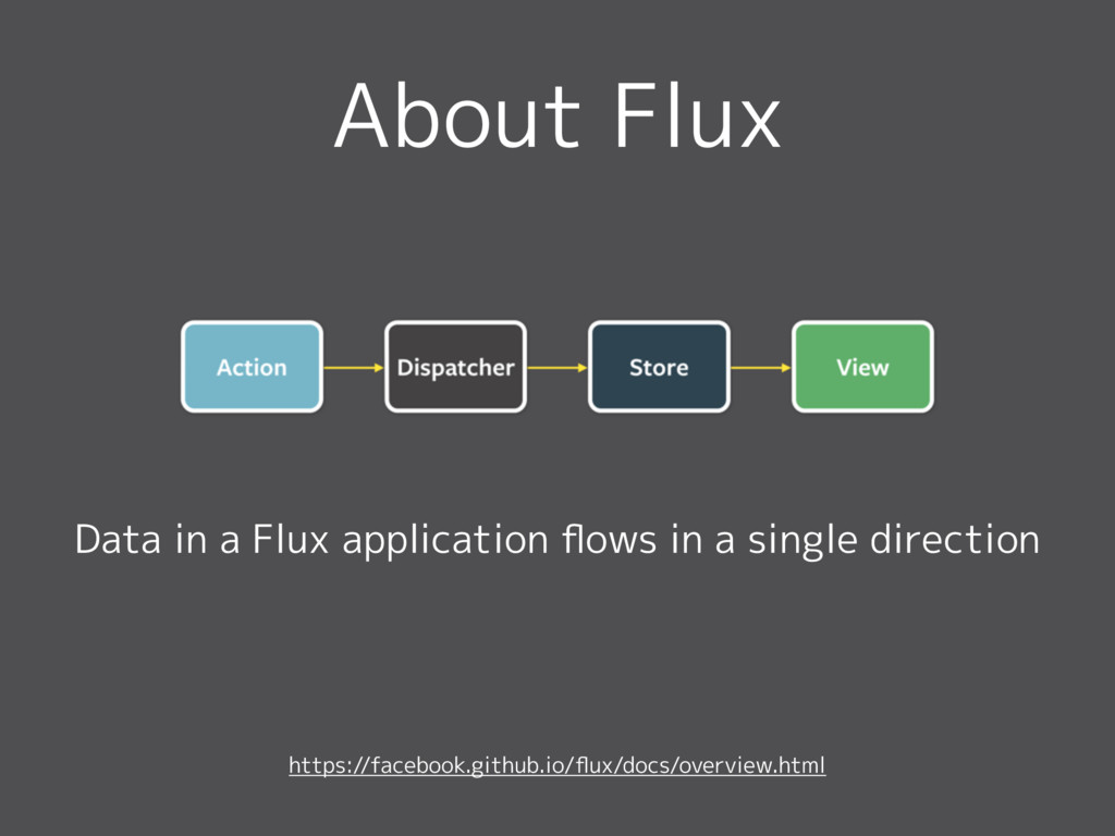 https://facebook.github.io/flux/docs/overview.ht...