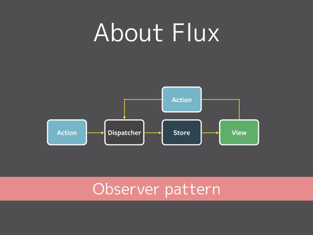 About Flux Observer pattern