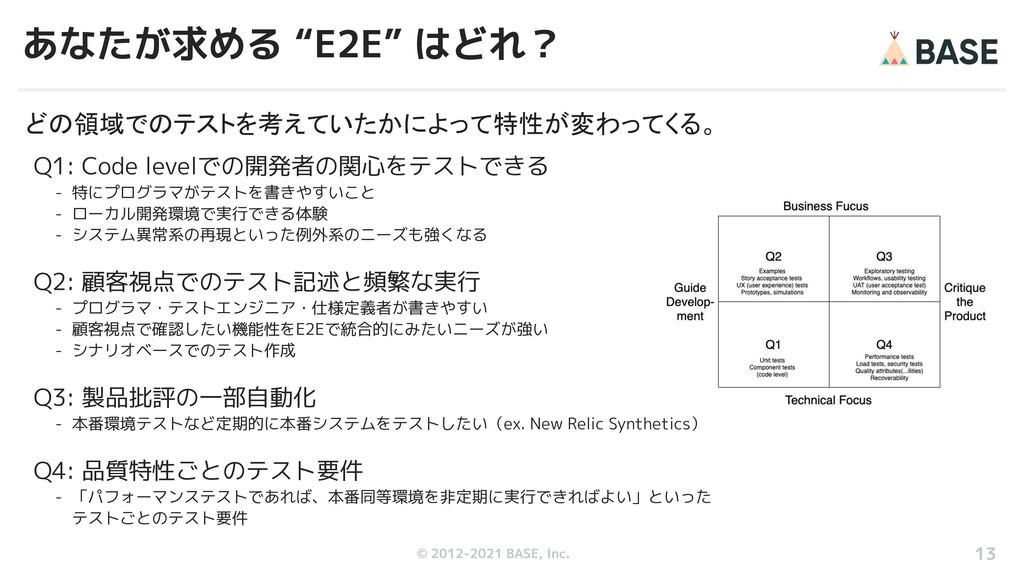 © 2012-2019 BASE, Inc. © 2012-2021 BASE, Inc. あ...