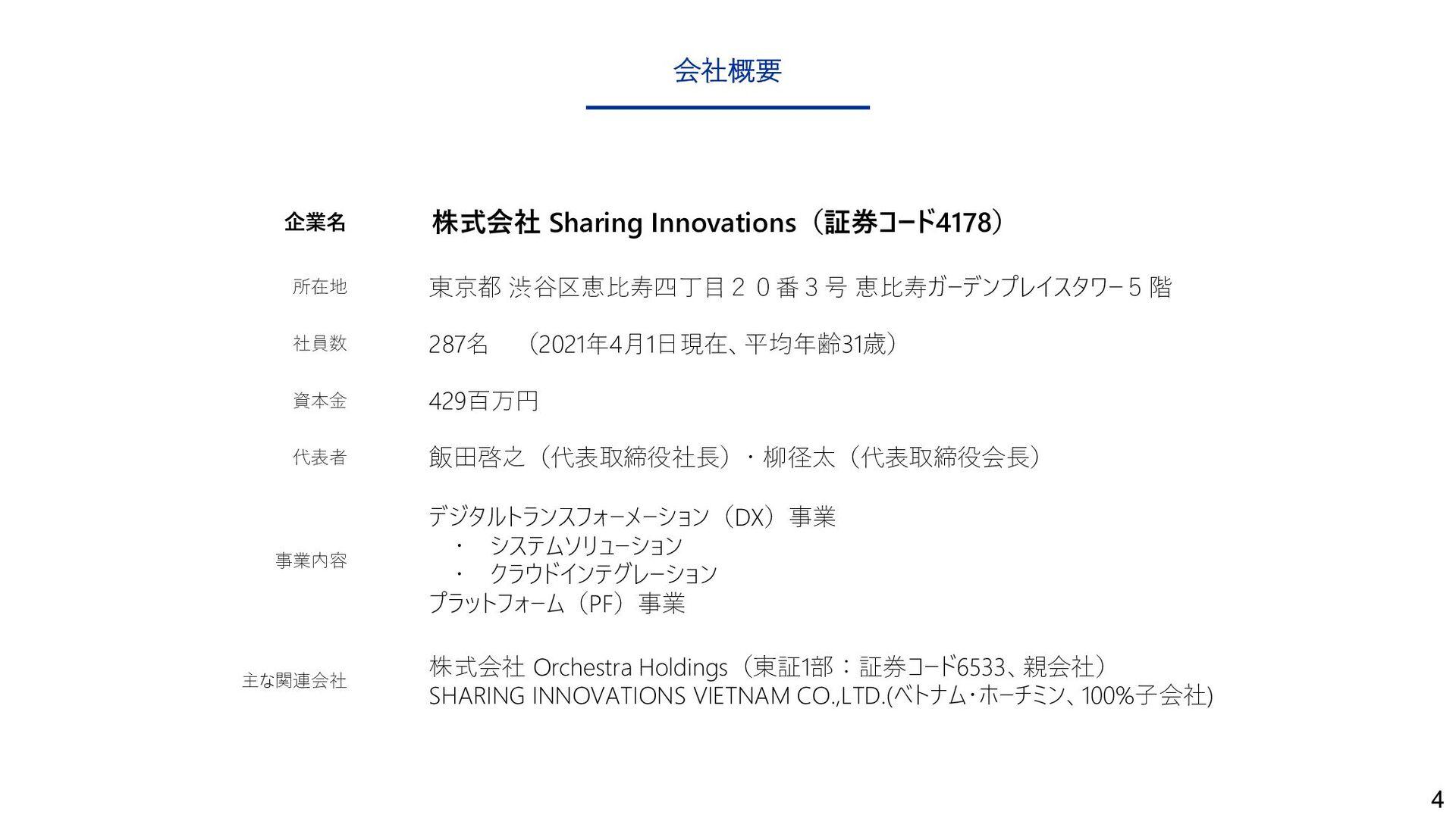 4 企業名 株式会社 Sharing Innovations(証券コード4178) 所在地 東...