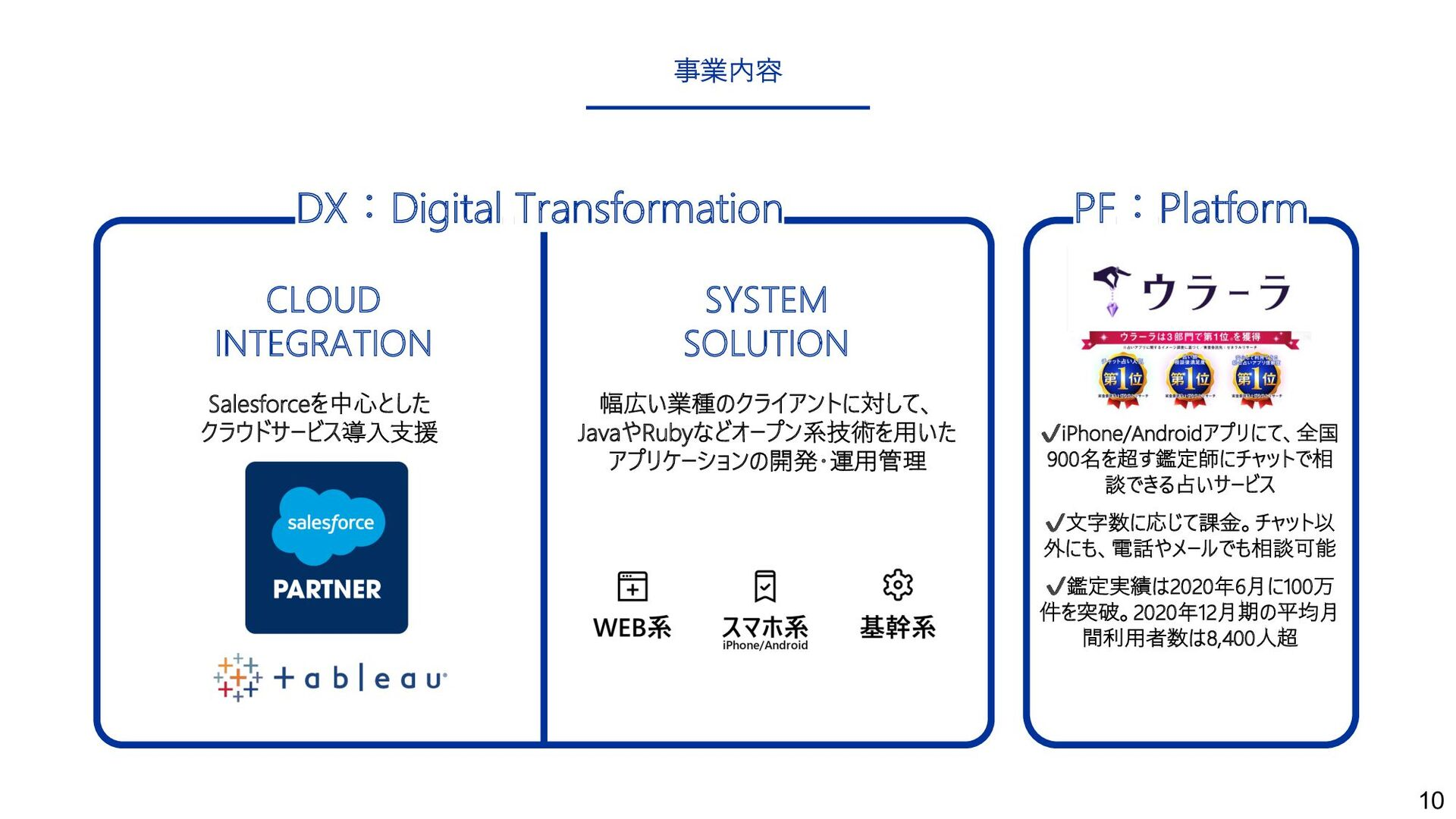 10 DX:Digital Transformation PF:Platform CLOUD ...