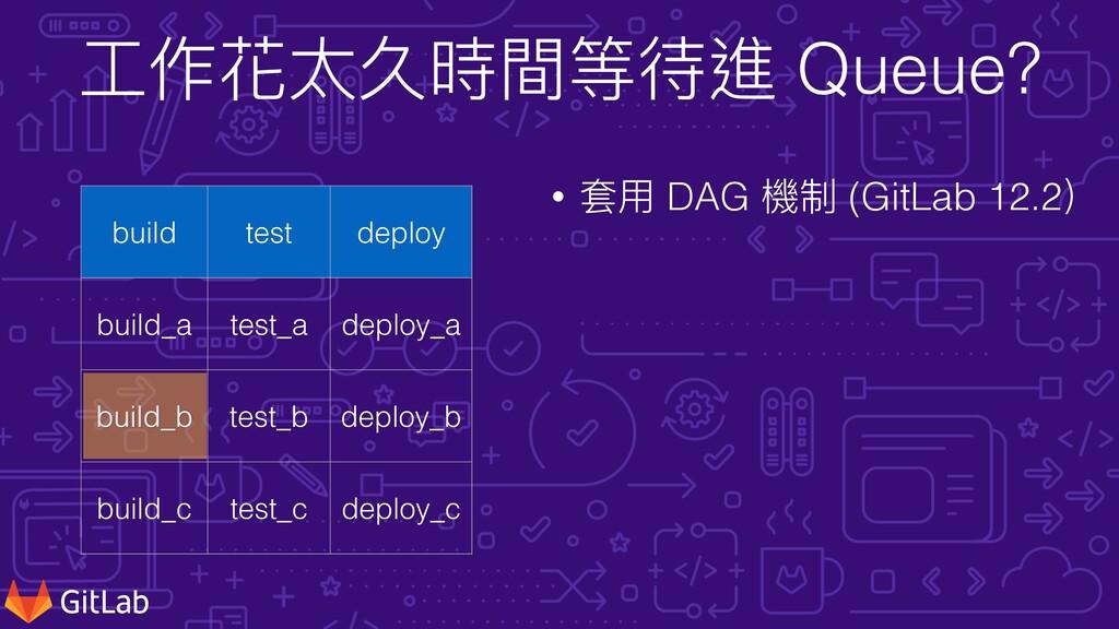 ⼯作花太久時間等待進 Queue? • 套⽤ DAG 機制 (GitLab 12.2) bui...
