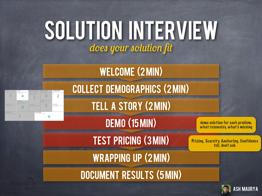 SOLUTION INTERVIEW r Welcome (2 min) Collect de...