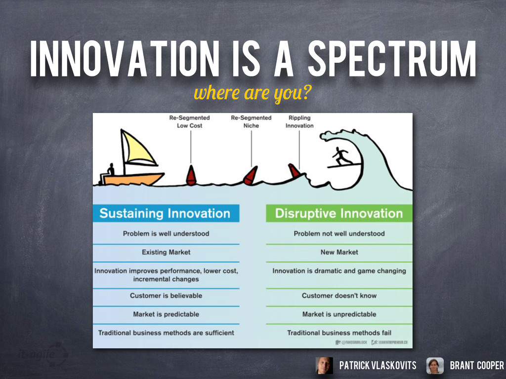 INNOVATION IS A SPECTRUM w r r ? brant cooper P...