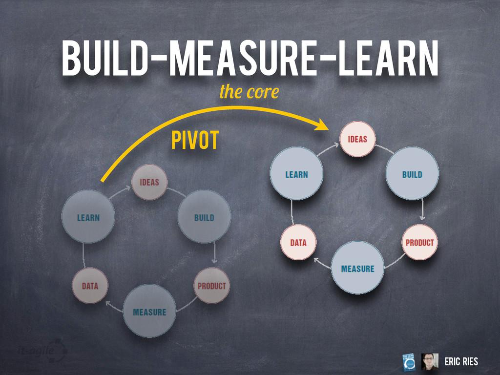 BUILD-MEASURE-LEARN r Pivot Eric Ries
