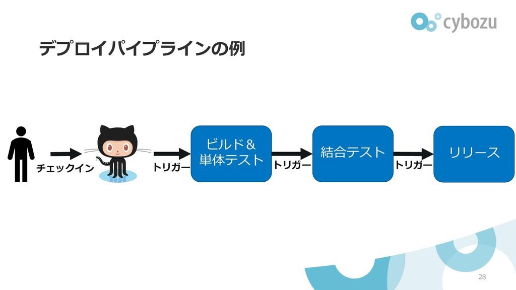 デプロイパイプラインの例 チェックイン トリガー ビルド& 単体テスト トリガー 結合テスト ...