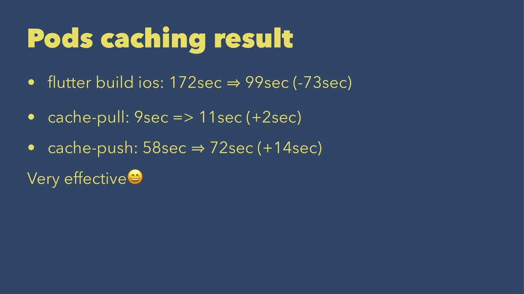 Pods caching result • flutter build ios: 172sec ...