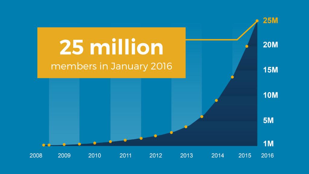 25 million members in January 2016
