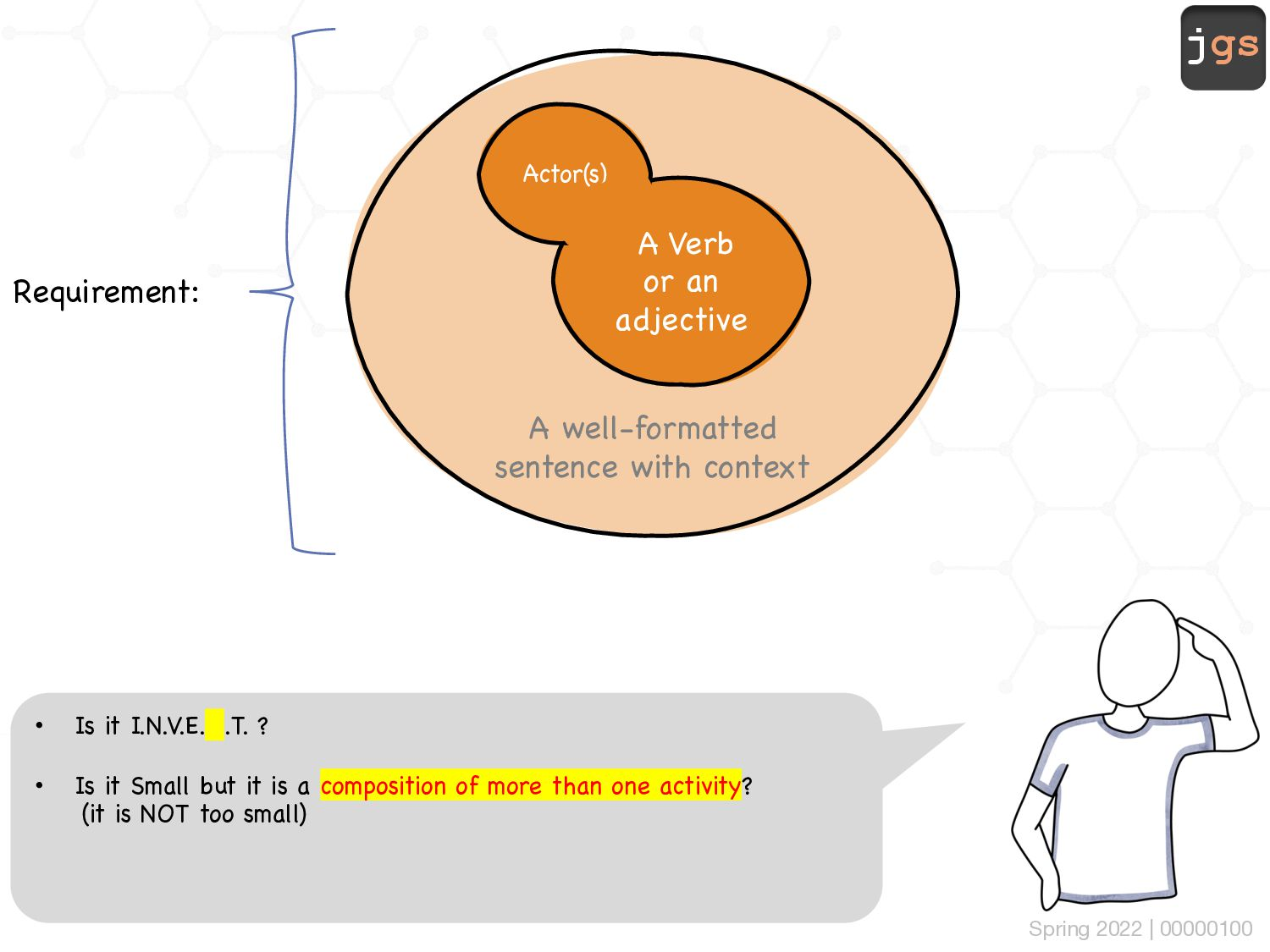 jgs Writing Requirements