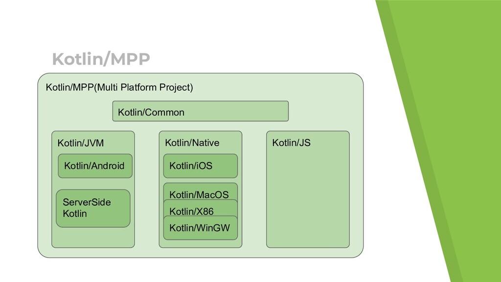 Kotlin/MPP(Multi Platform Project) Kotlin/MPP K...
