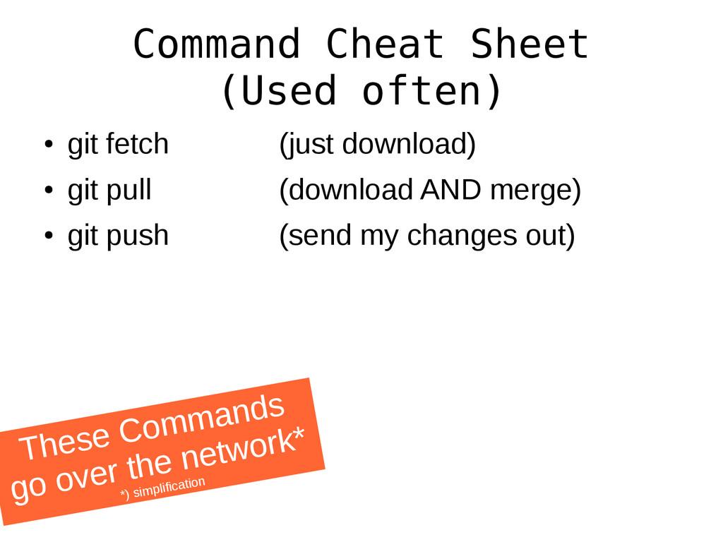 Command Cheat Sheet (Used often) ● git fetch ● ...