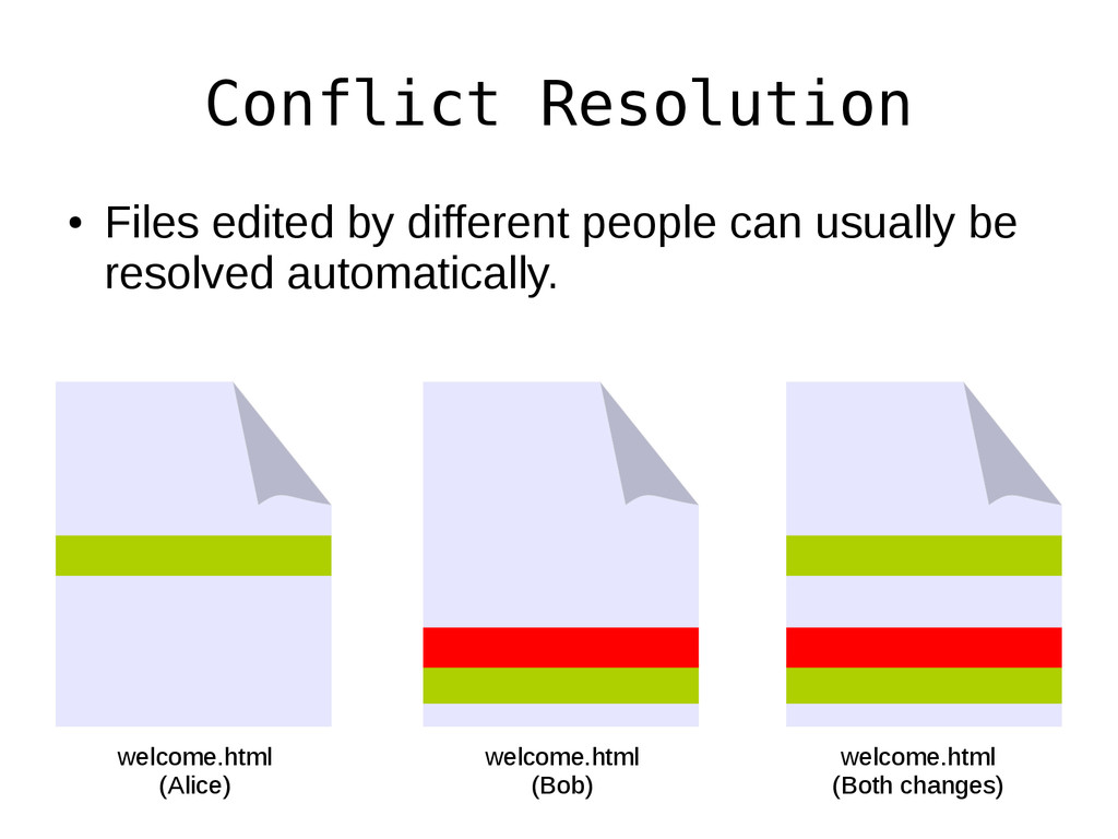 Conflict Resolution ● Files edited by different...