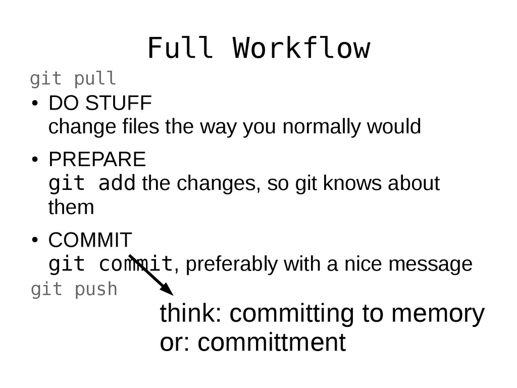 Full Workflow ● DO STUFF change files the way y...