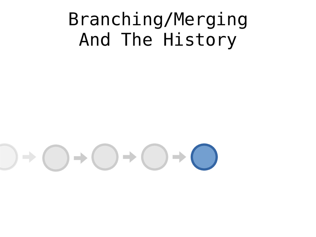 Branching/Merging And The History