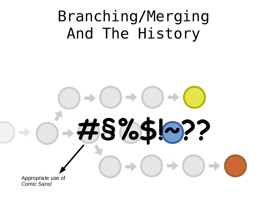 Branching/Merging And The History #§%$!~?? Appr...