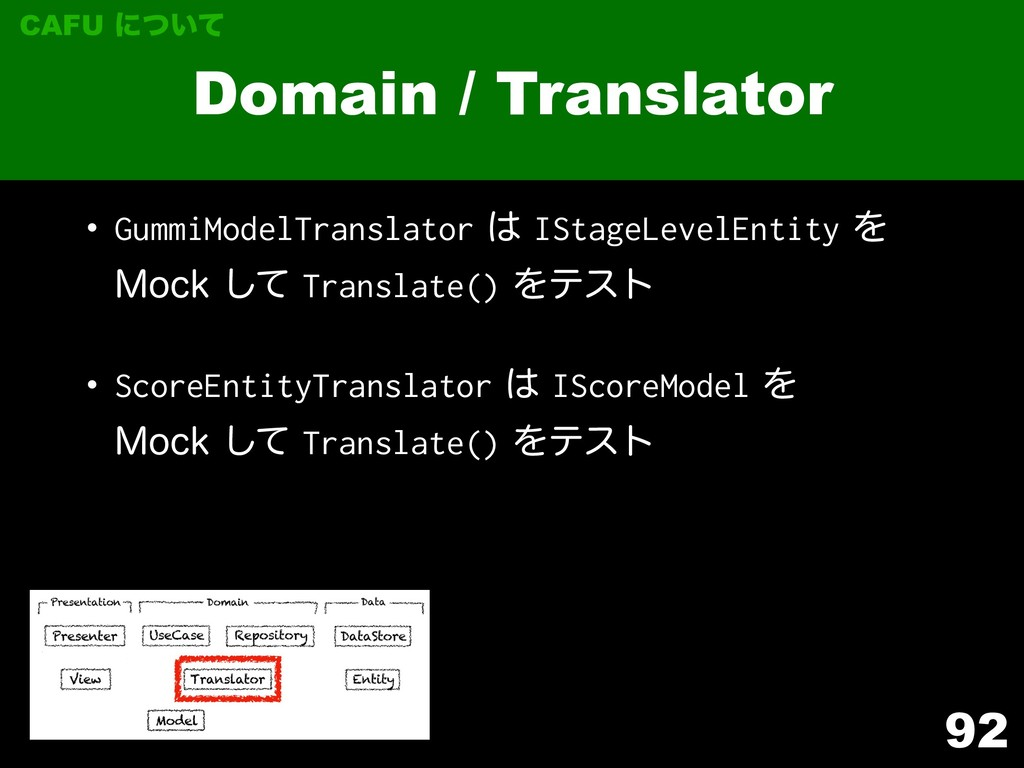 92 Domain / Translator CAFU ʹ͍ͭͯ w GummiModelTr...