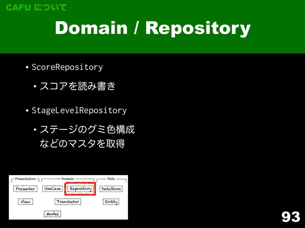 •ScoreRepository wείΞΛಡΈॻ͖ •StageLevelReposito...