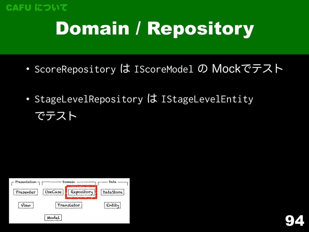 94 Domain / Repository CAFU ʹ͍ͭͯ w ScoreReposit...