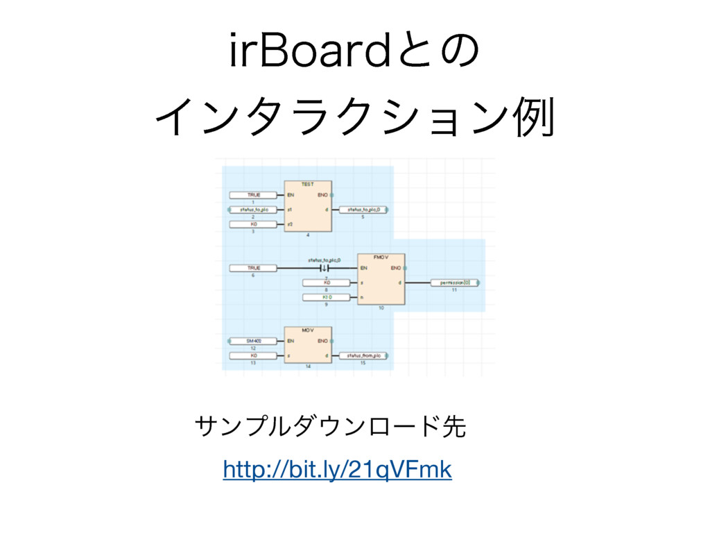 JS#PBSEͱͷ ΠϯλϥΫγϣϯྫ http://bit.ly/21qVFmk αϯϓϧ...