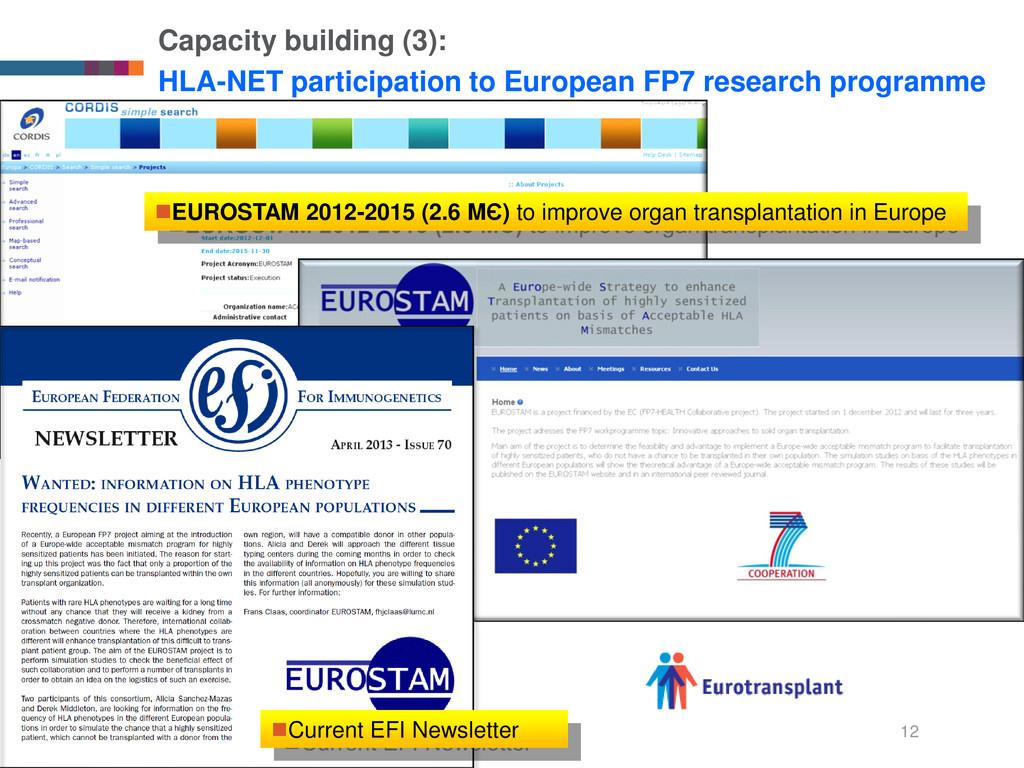 12 Capacity building (3): HLA-NET participation...
