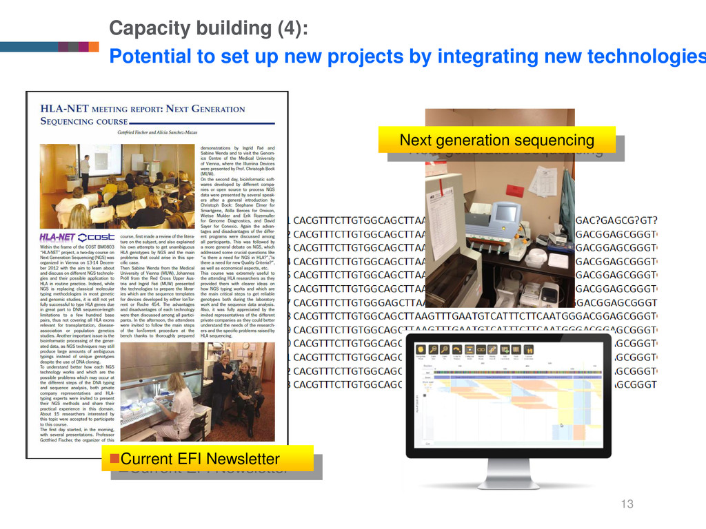 13 Capacity building (4): Potential to set up n...