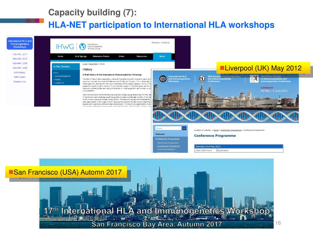16 Capacity building (7): HLA-NET participation...