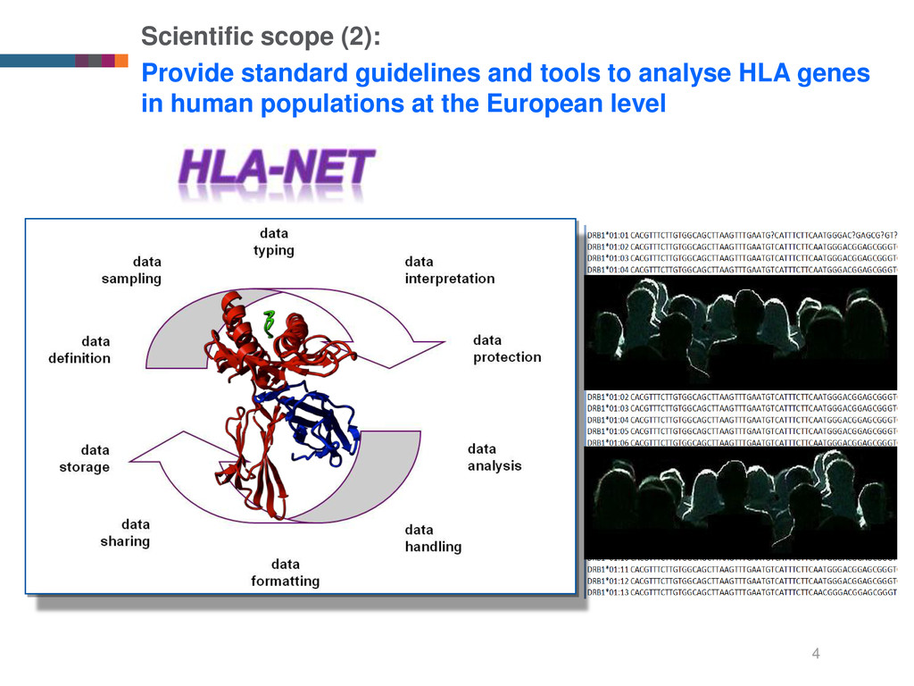 4 Scientific scope (2): Provide standard guidel...